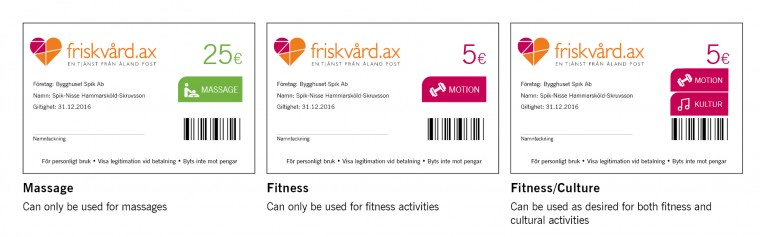 Samples of wellbeing vouchers by Friskvård.ax